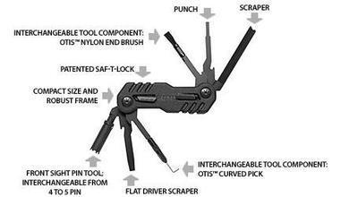 Gerber Efect II AR-15 Tool - 2